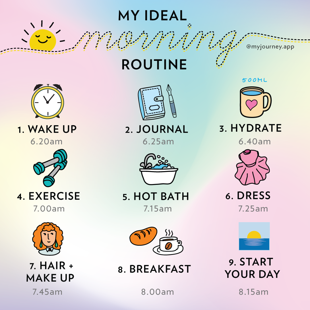 Your fabulous and best morning routine recipe